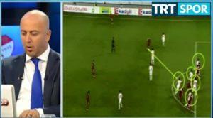 TRT Spor Programı Tarkan Batgün-Cüneyt Tanman